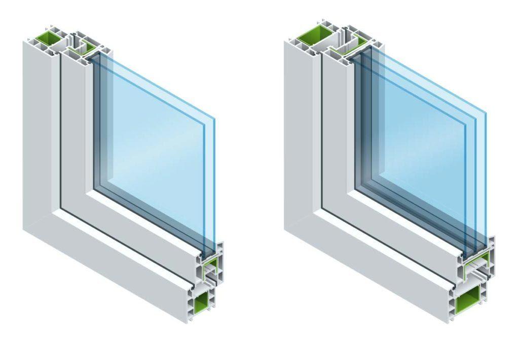 Why Triple Pane New Windows For America